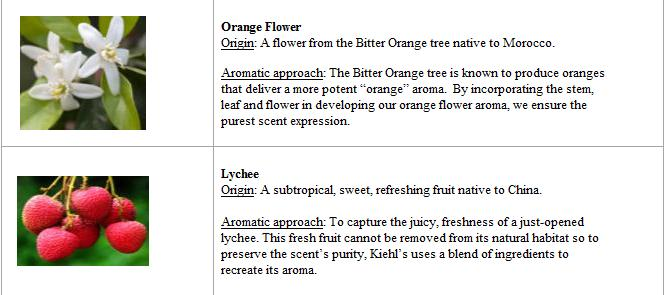 Kiehl's Aromatic Blends ~ Orange Flower & Lychee Aromatic Mist and Body Cleanser Review