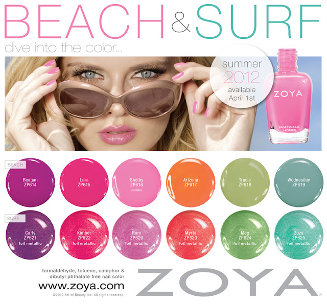 Introducing Zoya Nail Polish BEACH & SURF - Summer Color 2012 ...